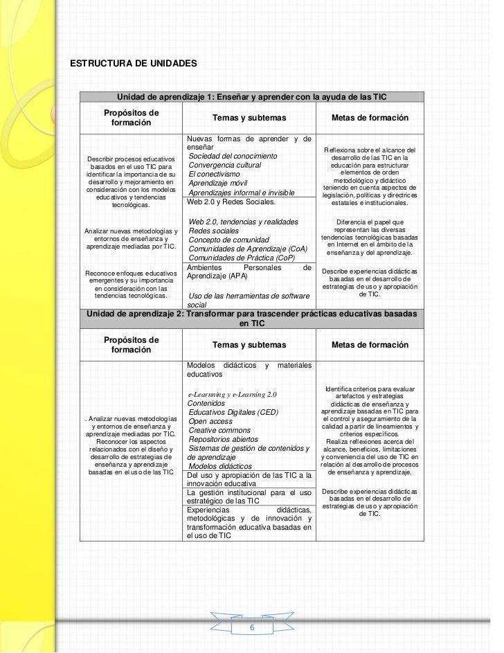 ESTRUCTURA DE UNIDADES             Unidad de aprendizaje 1: Enseñar y aprender con la ayuda de las TIC        Propósitos d...