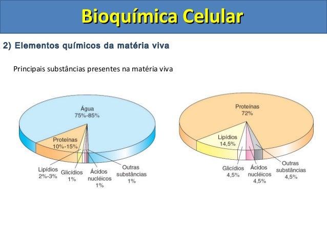 Bioquimica celular biologia