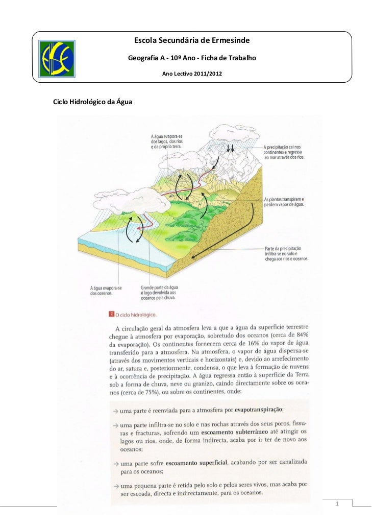 EscolaSecundáriadeErmesinde                        GeografiaA‐10ºAno‐FichadeTrabalho                        ...
