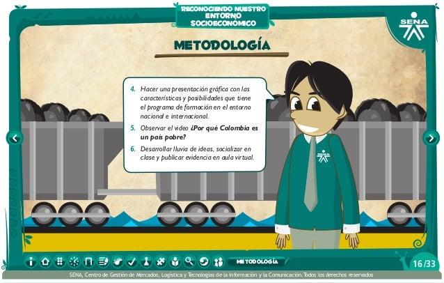 Metodología 4. Hacer una presentación gráfica con las características y posibilidades que tiene el programa de formación ...