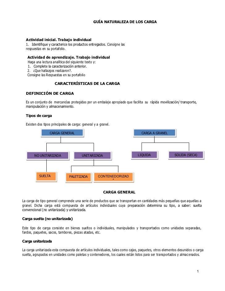 GUÍA NATURALEZA DE LOS CARGA<br />Actividad inicial. Trabajo individual<br />1.   Identifique y caracterice los productos ...