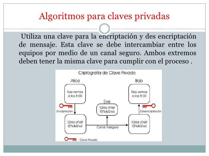 robô de opção binária para a portugal negociação de algoritmo criptográfico