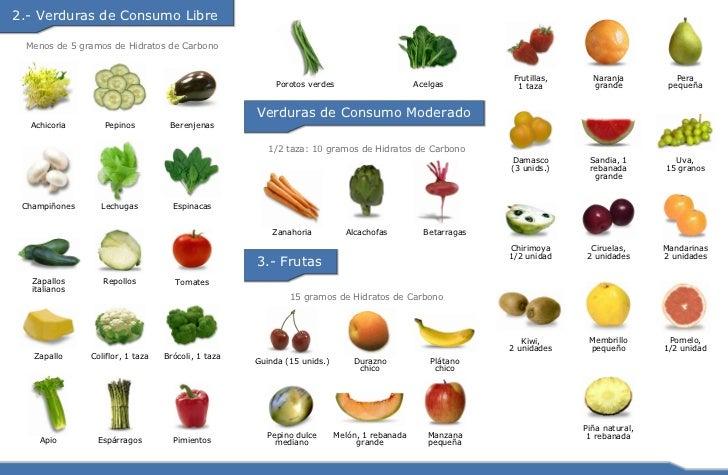 Guía nutricional para diabeticos