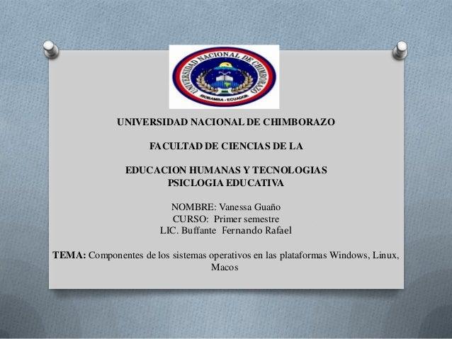 UNIVERSIDAD NACIONAL DE CHIMBORAZO FACULTAD DE CIENCIAS DE LA EDUCACION HUMANAS Y TECNOLOGIAS PSICLOGIA EDUCATIVA NOMBRE: ...