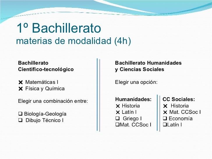 GuA Para ElecciN De Materias De Bachillerato