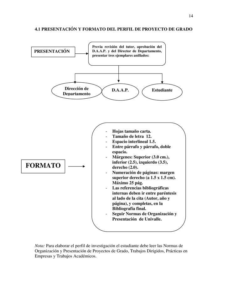 14 4.1 PRESENTACIÓN Y FORMATO DEL PERFIL DE PROYECTO DE GRADO                                Previa revisión del tutor, ap...
