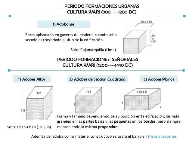 PERIODO FORMACIONES URBANAS CULTURA WARI (800----1200 DC) 1) Adobones Barro apisonado en gaveras de madera, cuando seha se...