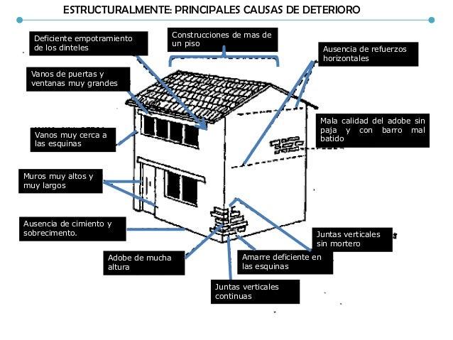 Construcciones de mas de un piso Ausencia de refuerzos horizontales Vanos muy cerca a las esquinas Muros muy altos y muy l...