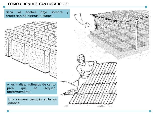  Paso 1: Haz una cama de mezcla y coloca piedras grandes. Luego agrega más mezcla para hacer una cimentación tipo pirca. ...
