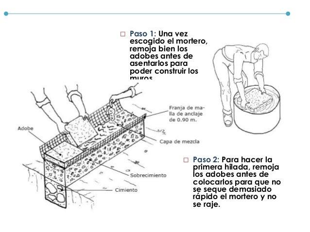  Cómo cortar las mallas de los vanos:  En puertas: Corta y dobla la malla en 2 partes a cada lado.  En ventanas: Corta ...