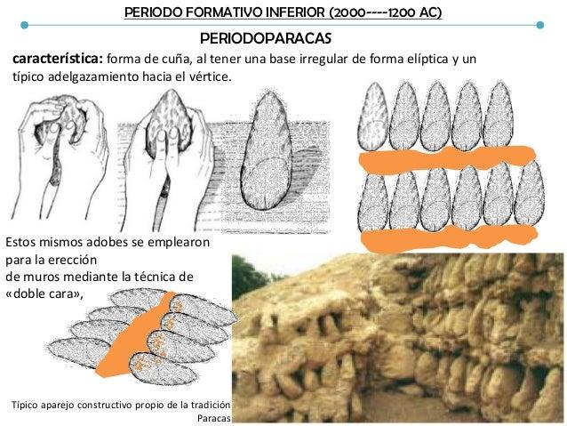 PERIODO FORMATIVO INFERIOR (2000----1200 AC) PERIODOPARACAS característica: forma de cuña, al tener una base irregular de ...