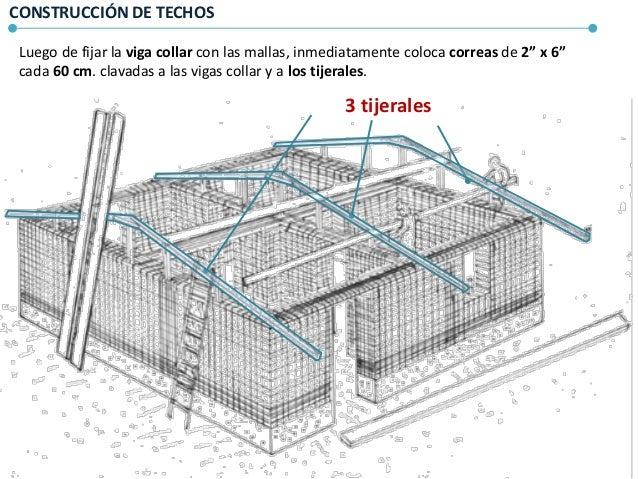 Cómo construir el tijeral: Toma en cuenta el siguiente dibujo: (2) Detalles de la construcción