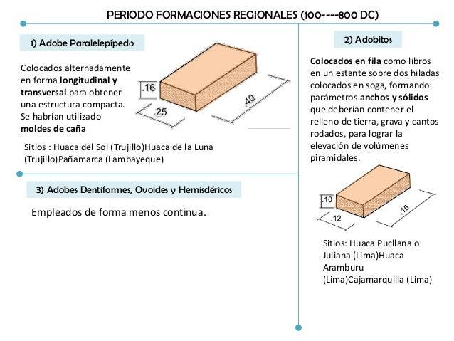 PERIODO FORMACIONES REGIONALES (100----800 DC) 1) Adobe Paralelepípedo Colocados alternadamente en forma longitudinal y tr...