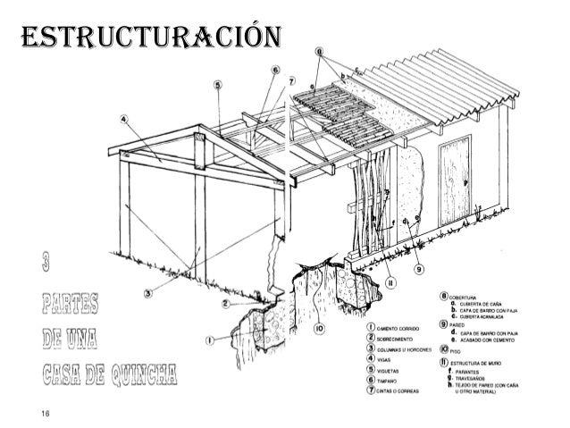 Especificaciones técnicas • 1.- Cimentación - Solado de 0,20m de espesor, de concreto pobre 1:12. -Cimiento de concreto ar...