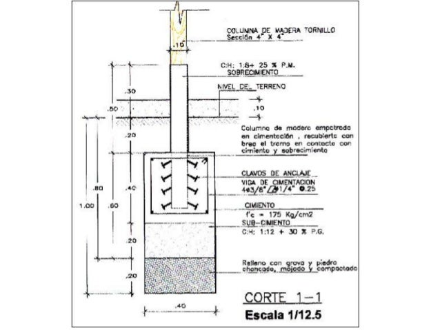 Guía para los sistemas constructivos con adobe y quincha