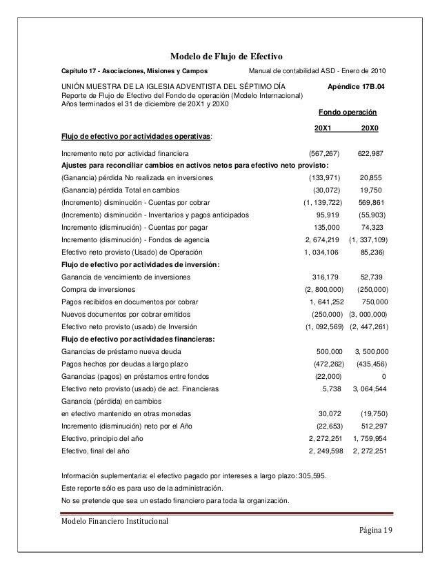 Fantástico Plantilla De Informe Financiero De La Iglesia Viñeta ...