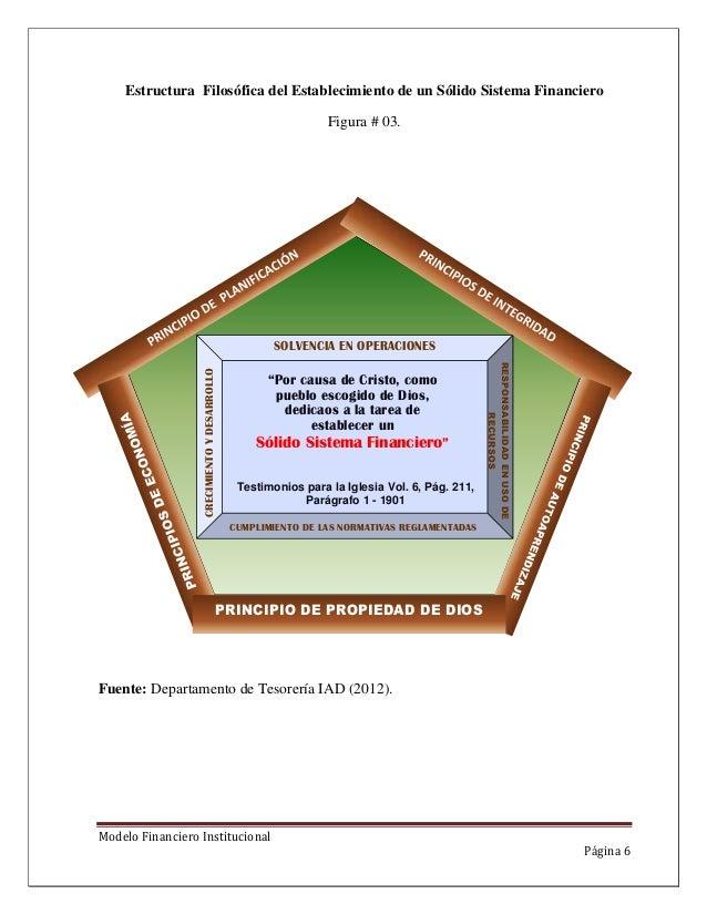 Modelos y en pdf por rentas transmisiones bienes inmuebles