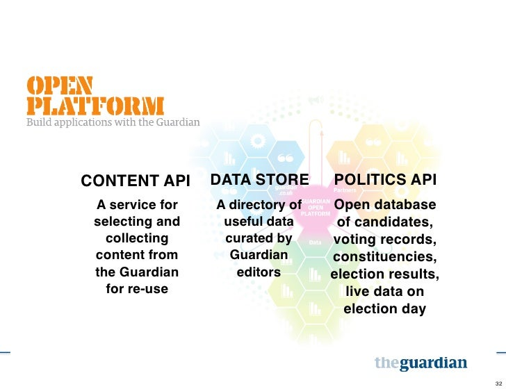 CONTENT API      DATA STORE       POLITICS API A service for   A directory of   Open database selecting and    useful data...