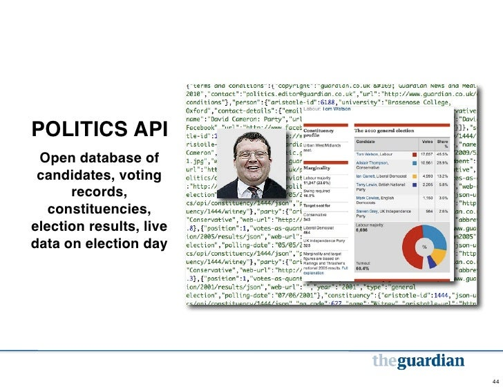 POLITICS API Open database of candidates, voting      records,   constituencies,election results, livedata on election day...