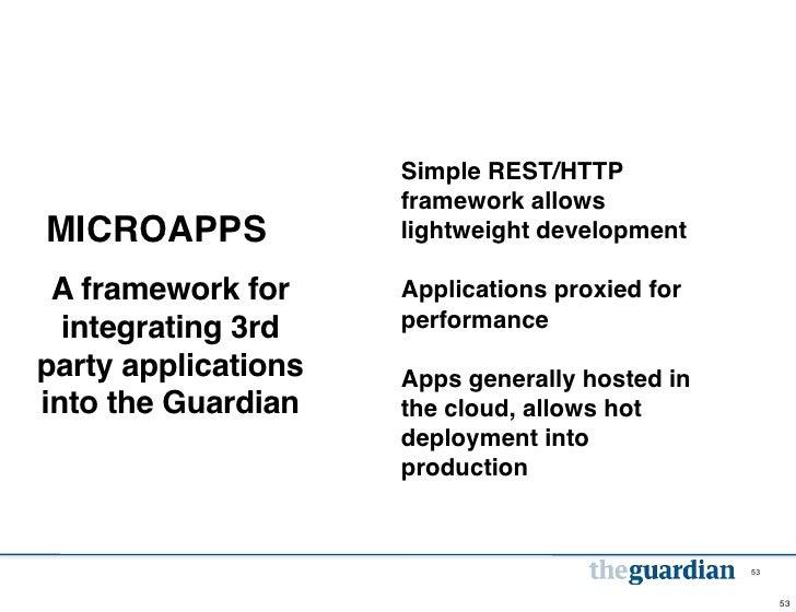 Simple REST/HTTP                     framework allowsMICROAPPS            lightweight development A framework for     Appl...