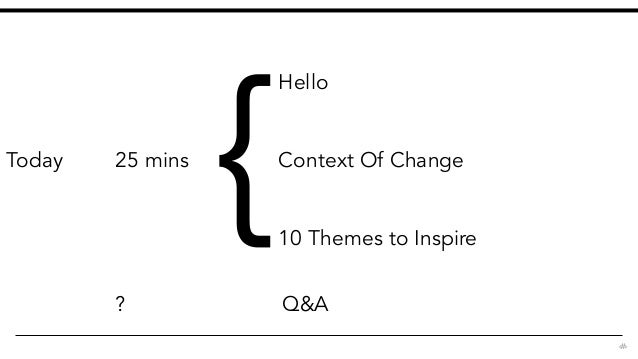 ‹#› Today {25 mins Hello Context Of Change 10 Themes to Inspire ? Q&A