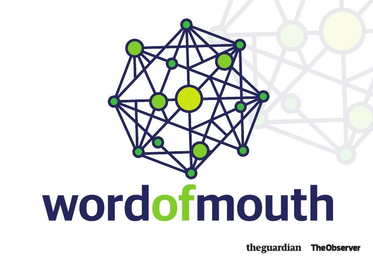 Word Exposure   Engagement   of mouth