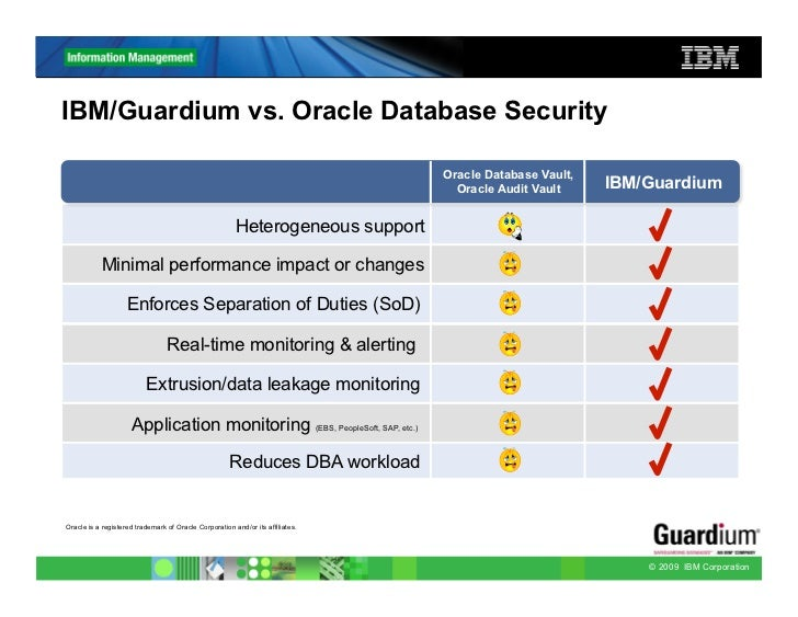 IBM InfoSphere Guardium overview