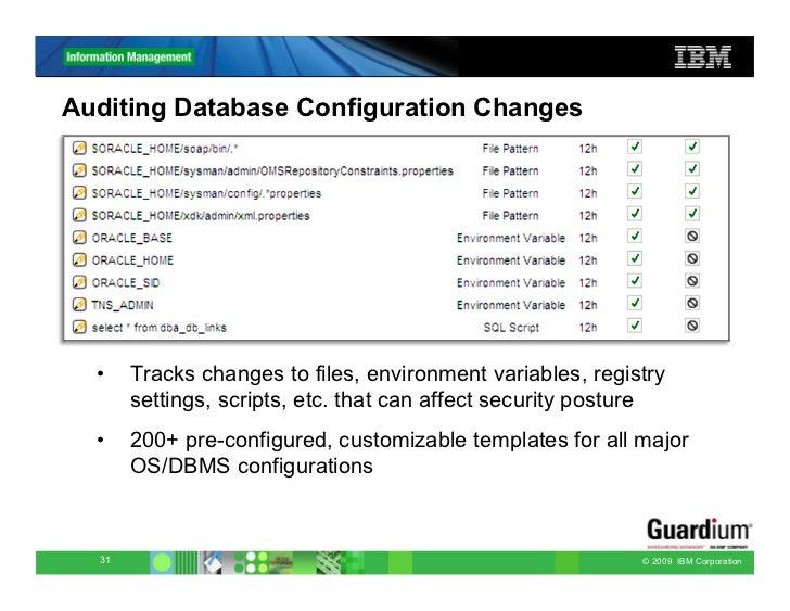 IBM InfoSphere Guardium overview