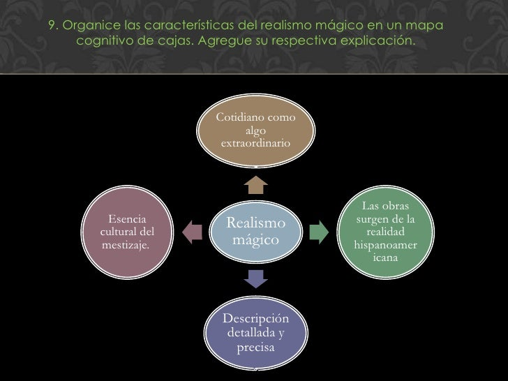 9. Organice las características del realismo mágico en un mapa     cognitivo de cajas. Agregue su respectiva explicación. ...