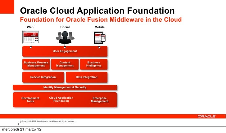 Oracle Public Cloud: Oracle Java Cloud Service, by Nino Guarnacci