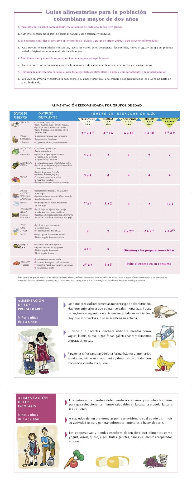 Guías alimentarias para la población                                       colombiana mayor de dos años   1. Para proteger...