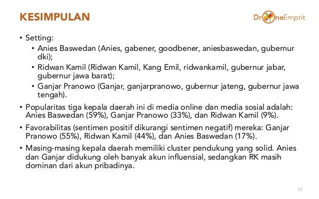 KESIMPULAN • Setting: • Anies Baswedan (Anies, gabener, goodbener, aniesbaswedan, gubernur dki); • Ridwan Kamil (Ridwan Ka...