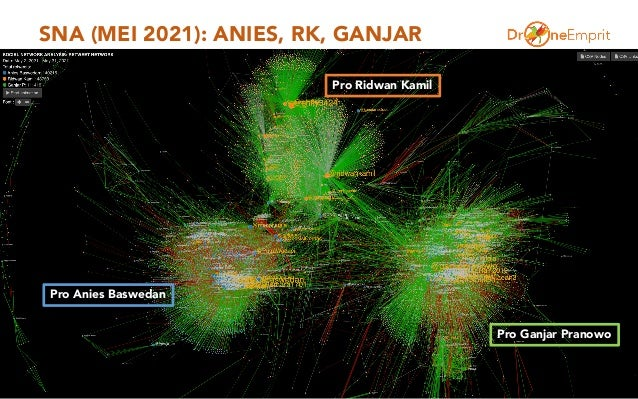SNA (MEI 2021): ANIES, RK, GANJAR 5 Pro Ridwan Kamil Pro Anies Baswedan Pro Ganjar Pranowo