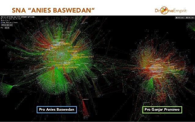 "SNA ""ANIES BASWEDAN"" 6 Pro Anies Baswedan Pro Ganjar Pranowo"