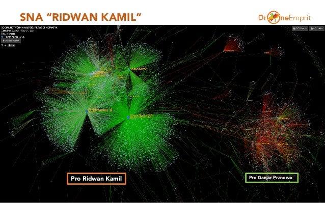 """SNA """"RIDWAN KAMIL"""" 7 Pro Ridwan Kamil Pro Ganjar Pranowo"""