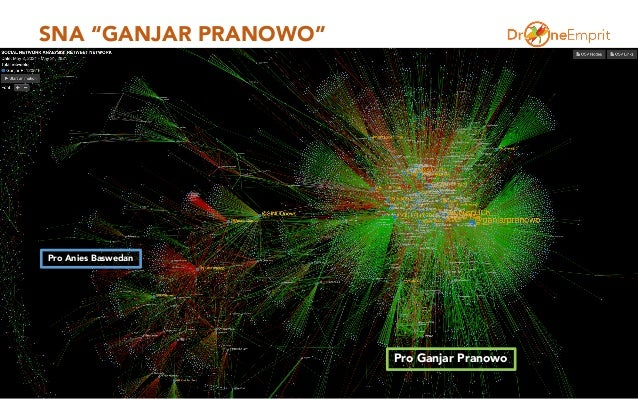 "SNA ""GANJAR PRANOWO"" 8 Pro Anies Baswedan Pro Ganjar Pranowo"