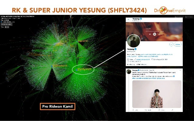 RK & SUPER JUNIOR YESUNG (SHFLY3424) 9 Pro Ridwan Kamil Pro Ganjar Pranowo