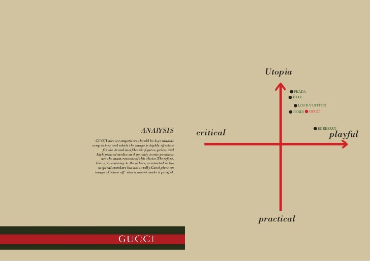 Gucci competitor analysis