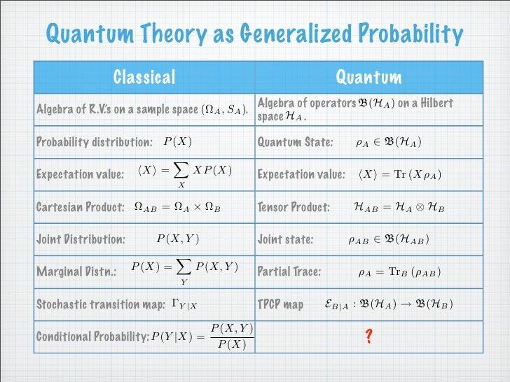 quantumstatistics5