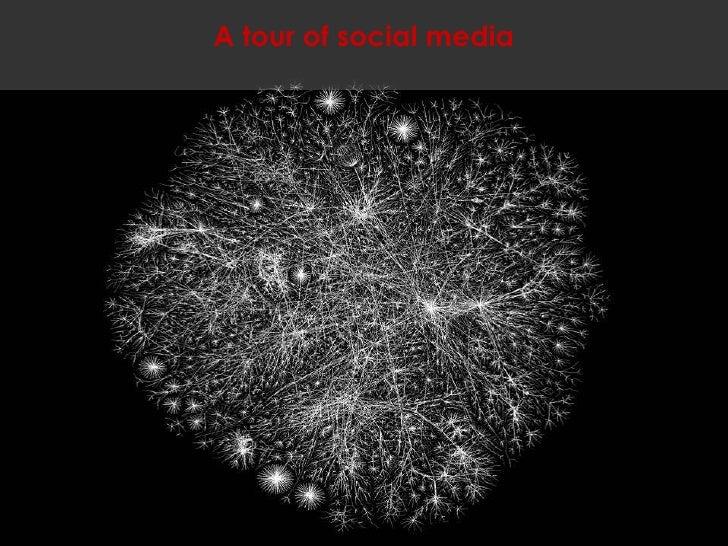 A tour of social media