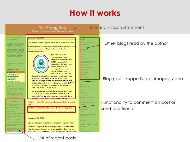 Other blogs read by the author Title and mission statement Functionality to comment on post or send to a friend List of re...