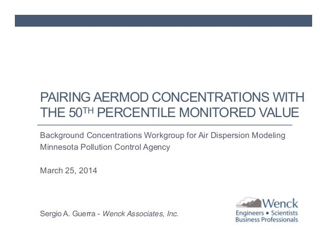 PAIRING AERMOD CONCENTRATIONS WITH  THE 50TH PERCENTILE MONITORED VALUE  Background Concentrations Workgroup for Air Dispe...