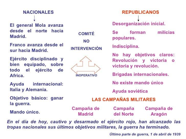 NACIONALES El general Mola avanza desde el norte hacia Madrid. Franco avanza desde el sur hacia Madrid. Ejército disciplin...