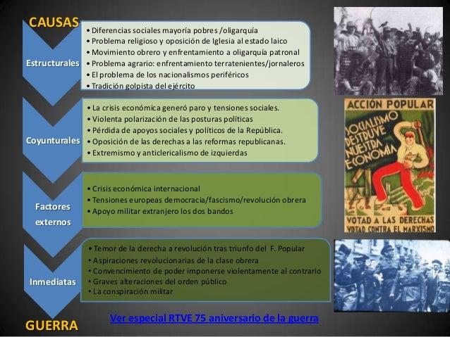 CAUSAS        • Diferencias sociales mayoría pobres /oligarquía              • Problema religioso y oposición de Iglesia a...