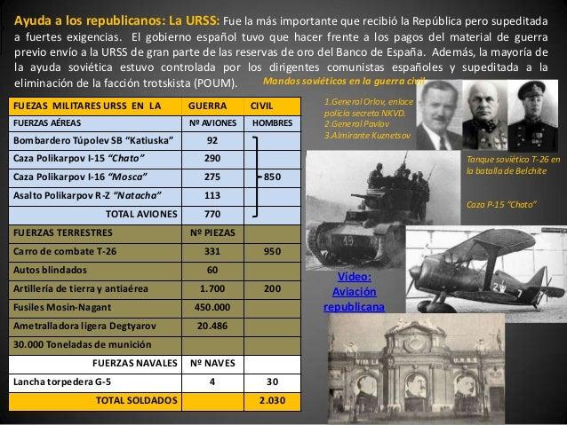 Ayuda a los republicanos: La URSS: Fue la más importante que recibió la República pero supeditadaa fuertes exigencias. El ...