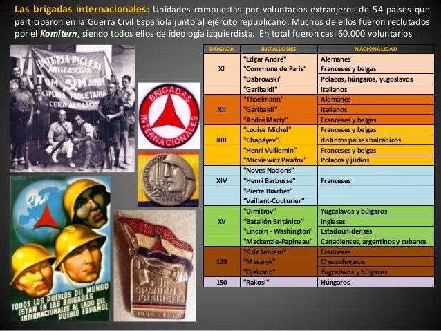Las brigadas internacionales: Unidades compuestas por voluntarios extranjeros de 54 países queparticiparon en la Guerra Ci...