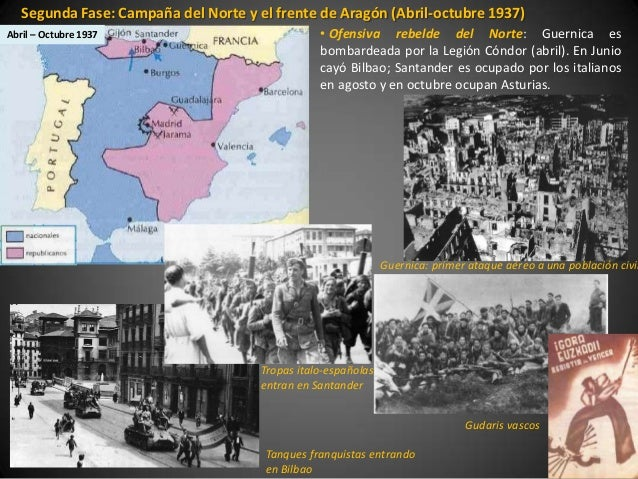 Segunda Fase: Campaña del Norte y el frente de Aragón (Abril-octubre 1937)Abril – Octubre 1937                            ...