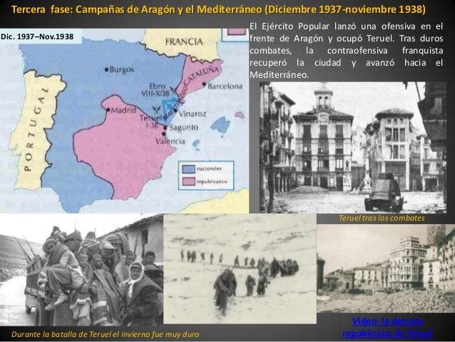 Tercera fase: Campañas de Aragón y el Mediterráneo (Diciembre 1937-noviembre 1938)                                        ...