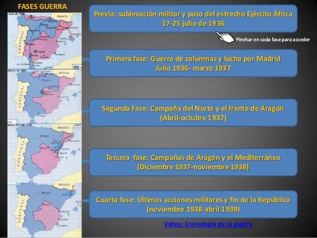 FASES GUERRA               Previa: sublevación militar y paso del estrecho Ejército África                                ...