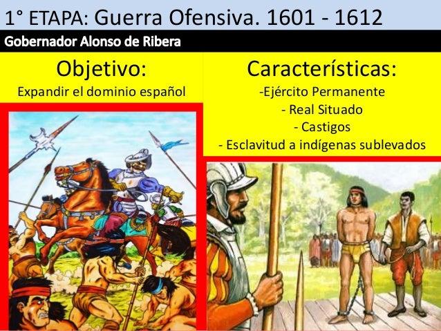 1° ETAPA: Guerra Ofensiva. 1601 - 1612 Objetivo: Expandir el dominio español Características: -Ejército Permanente - Real ...